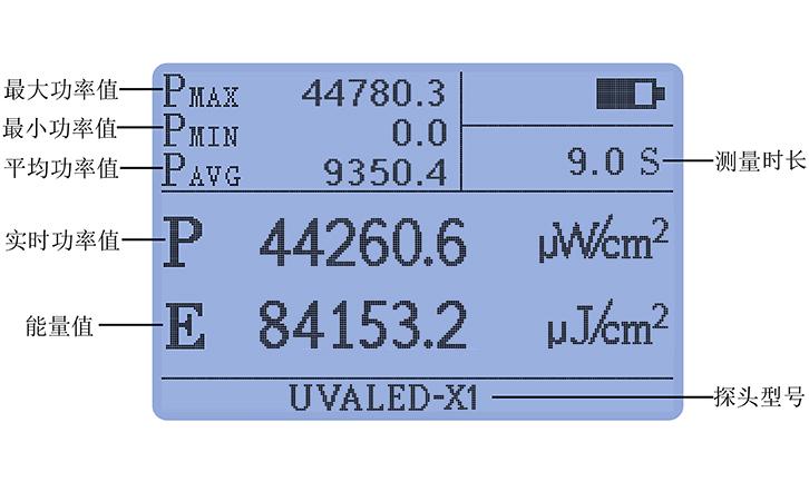 紫外线辐射照度计UVALED-X1丰富统计功能