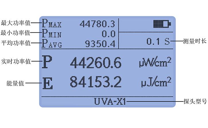 紫外线辐射照度计UVA LED探头丰富统计功能