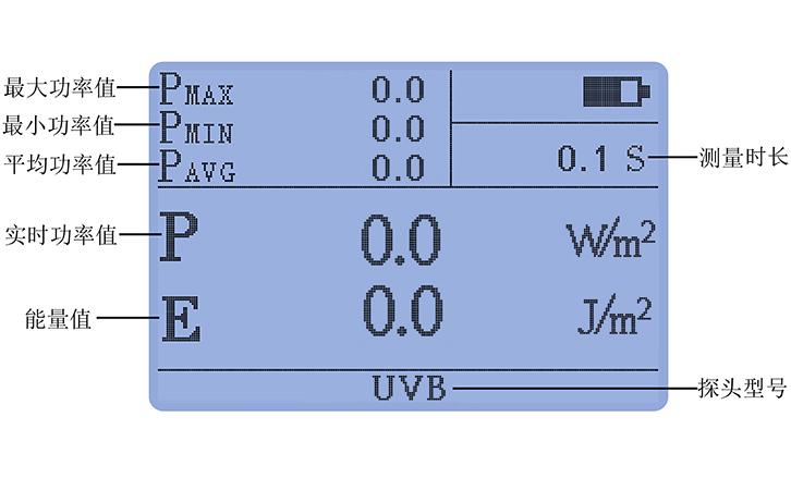 紫外线强度检测仪UVB探头丰富统计功能