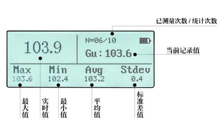 LS192石材光泽度计显示界面
