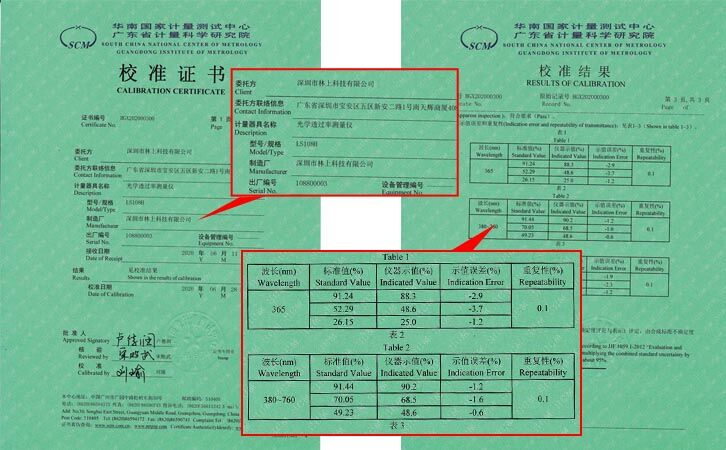 LS108H光学透过率测量仪校准证书