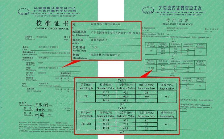 蓝紫光测试仪LS108校准证书