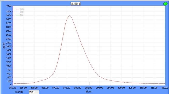 2011nm:-.�nm9.$yJ��*�zZ�_紫外手电筒375nm