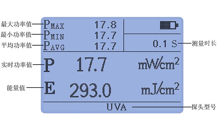紫外线强度检测仪UVA LED探头丰富统计功能