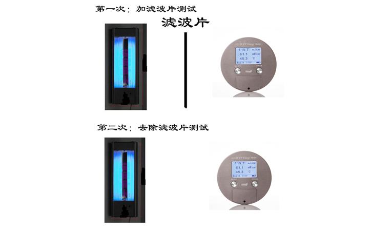紫外能量计计量方法
