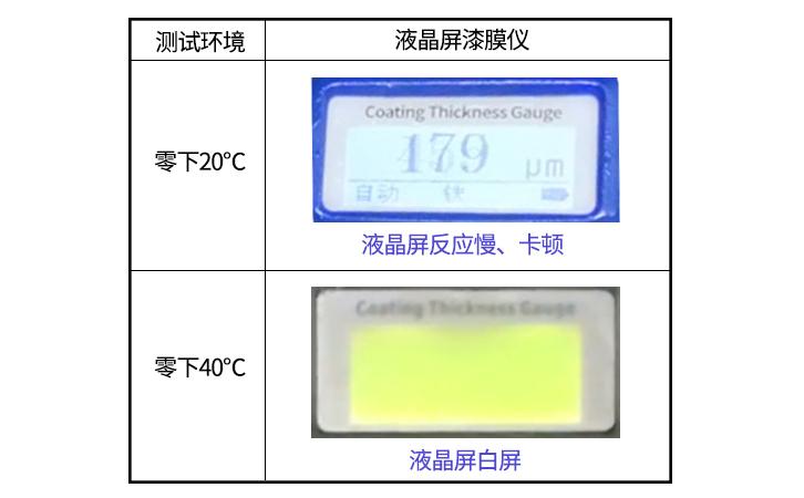 液晶屏显示的漆膜仪